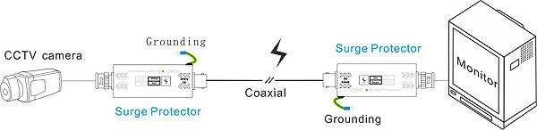 UTEPO USP201V - Coaxial cable lightning arrester, BNC connectors